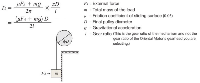 Load Torque Calculation - Pulley Drive